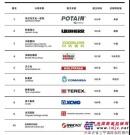 2018全球塔式起重机制造商10强发布: 这家企业是世界TOP3中唯一的中国制造商!没有之一!