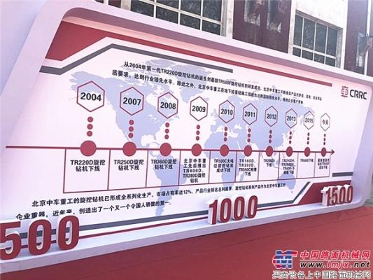 质行天下 智领未来 北京中车重工第1500台旋挖钻机下线暨TR500F交付!