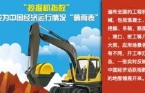 """第136期、""""挖掘机指数""""成经济""""晴雨表"""""""