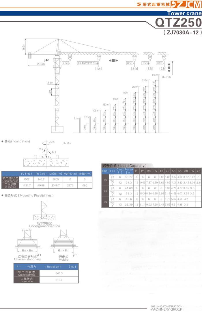浙江建机QTZ250(ZJ7030A-12)塔式起重机高清图 - 外观
