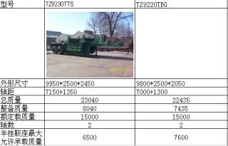 亚特重工TZ9230TTS铁水运输半挂车