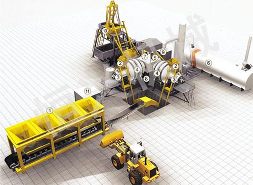 恒兴机械YHLB系列移动双滚筒沥青混凝土搅拌机