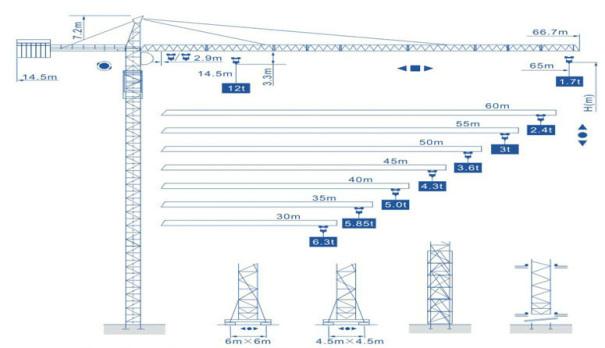 强力机械Q6517尖头塔式起重机