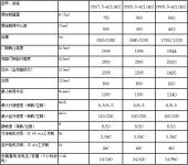 杭叉CPD7.5-AC1A系列7.5噸蓄電池叉車