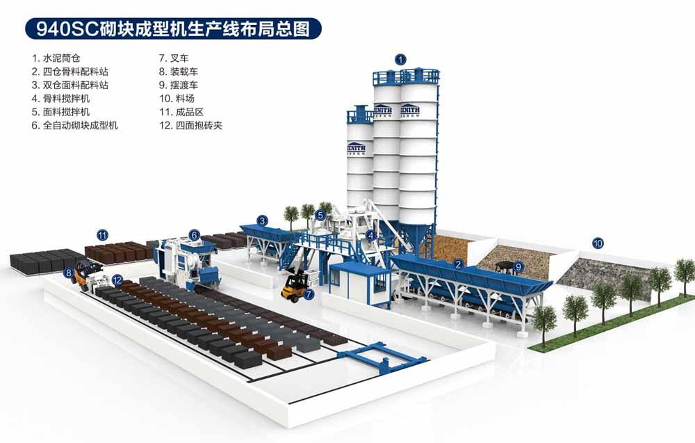 砌块成型机厂