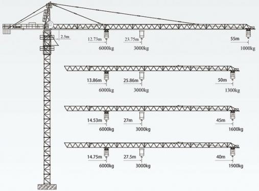 徐工QTZ63(5510Y-6)塔顶式塔机