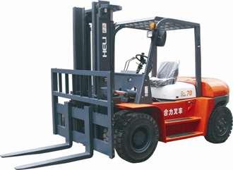 合力αⅡ系列5-7吨平衡重式内燃叉车