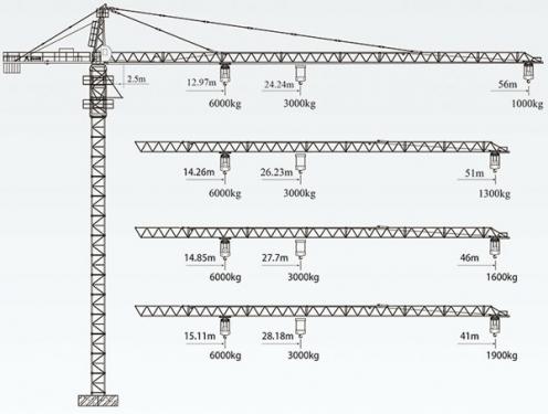 徐工QTZ80-5610Y-6塔顶式塔机