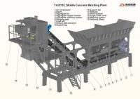 信达机械YHZD35混凝土搅拌站