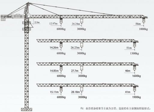 徐工QTZ80-5610FZ-6塔顶式塔机