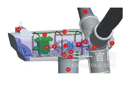 三一重工SP11020III超级风力发电机组