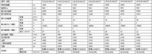 杭叉XF系列(New)1-3.5吨内燃平衡重式叉车