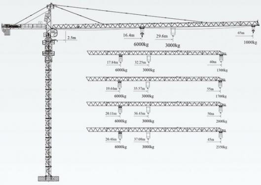徐工QTZ100(6510Fz-6)塔顶式塔机