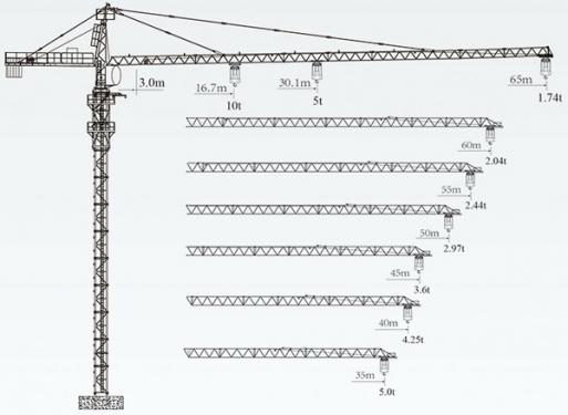 徐工QTZ160(6517L-10)塔顶式塔机