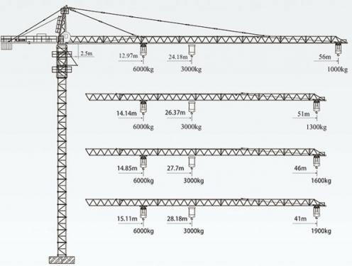 徐工QTZ80-5610L-6塔顶式塔机